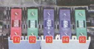 Обозначения силовых предохранителей в Лада Гранта в двигательном отсеке