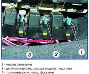 Замена топливного фильтра в автомобиле ВАЗ 2110 без проблем