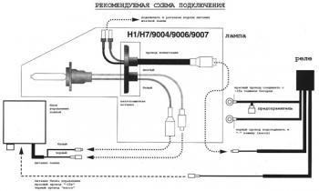 Примерная схема подключения ксенона на ВАЗ