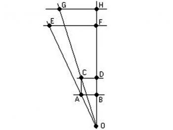 Схема работы короткоходной кулисы
