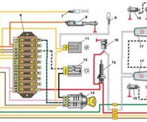 Схема блока предохранителей ВАЗ 2101: защита по всем направлениям