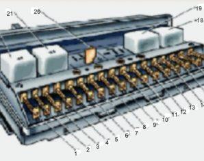 Схема блока предохранителей ВАЗ 2105: комплексная или точечная замена?