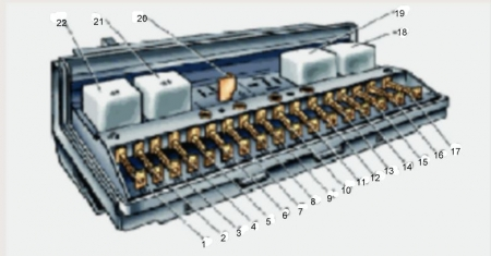 Схема блока предохранителей ваз 2105