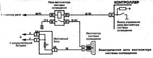 Skhema podklyucheniya ventilyatora okhlazhdeniya vaz