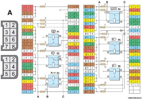 Схема предохранителей ВАЗ 2107