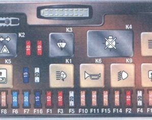 Раскрываем секреты схемы предохранителей ВАЗ 2108