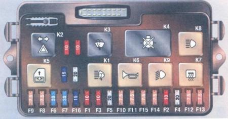 Схема предохранителей ВАЗ 2108